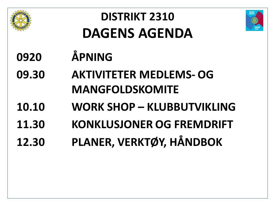 DISTRIKT 2310 DAGENS AGENDA