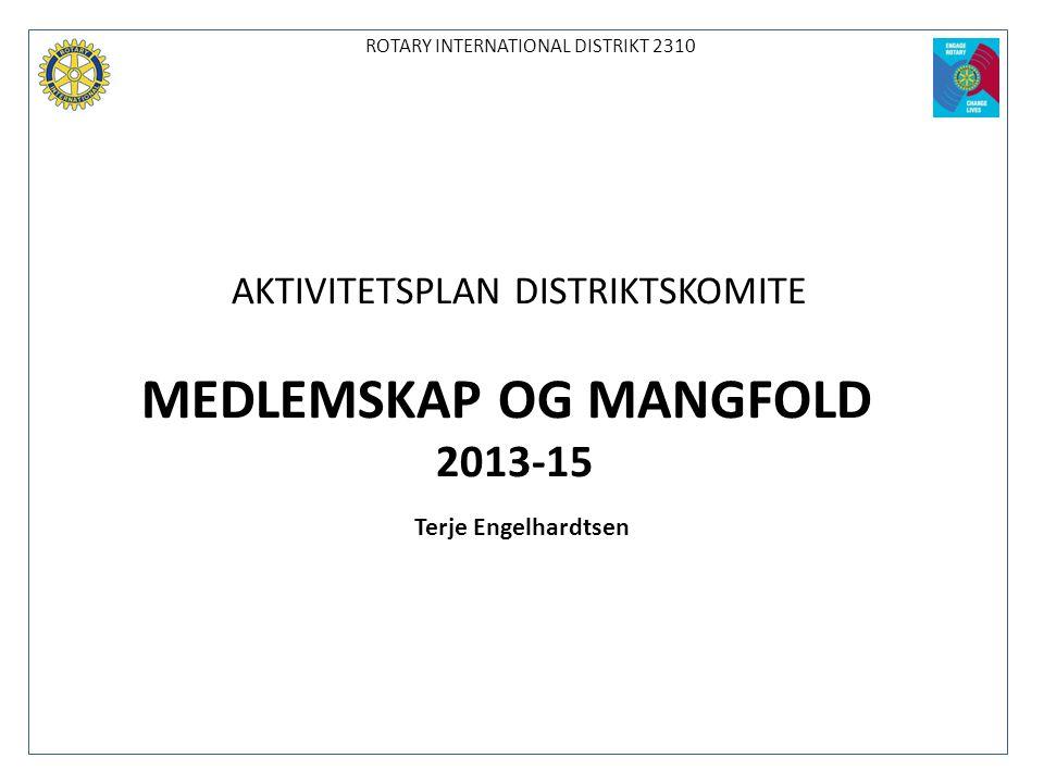 MEDLEMSKAP OG MANGFOLD 2013-15