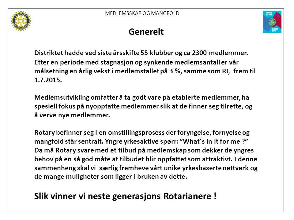 Slik vinner vi neste generasjons Rotarianere !