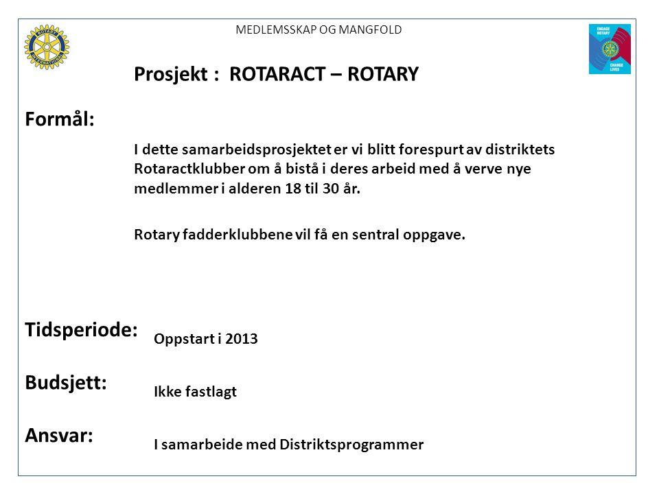 Prosjekt : ROTARACT – ROTARY
