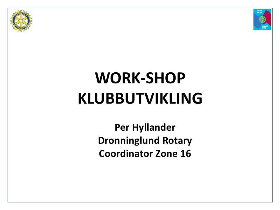 WORK-SHOP KLUBBUTVIKLING
