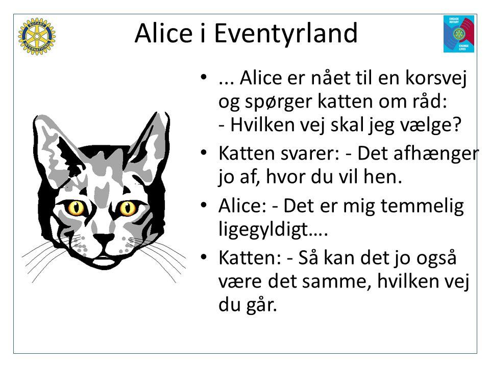 Alice i Eventyrland ... Alice er nået til en korsvej og spørger katten om råd: - Hvilken vej skal jeg vælge