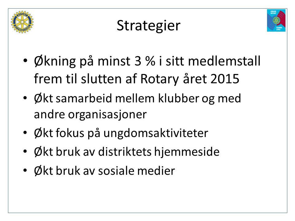 Strategier Økning på minst 3 % i sitt medlemstall frem til slutten af Rotary året 2015. Økt samarbeid mellem klubber og med andre organisasjoner.