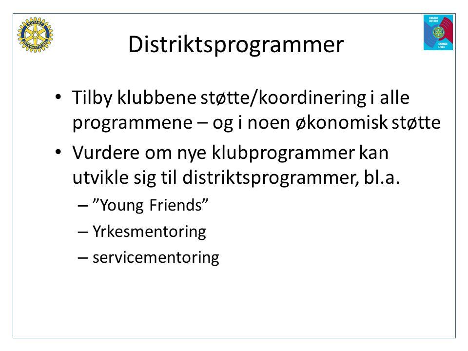 Distriktsprogrammer Tilby klubbene støtte/koordinering i alle programmene – og i noen økonomisk støtte.