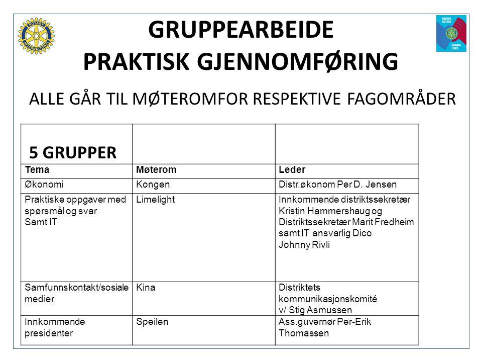 GRUPPEARBEIDE PRAKTISK GJENNOMFØRING