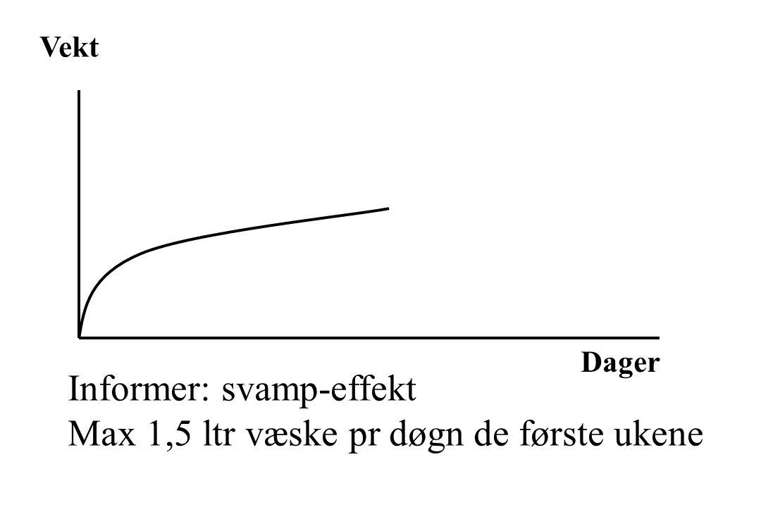 Informer: svamp-effekt Max 1,5 ltr væske pr døgn de første ukene