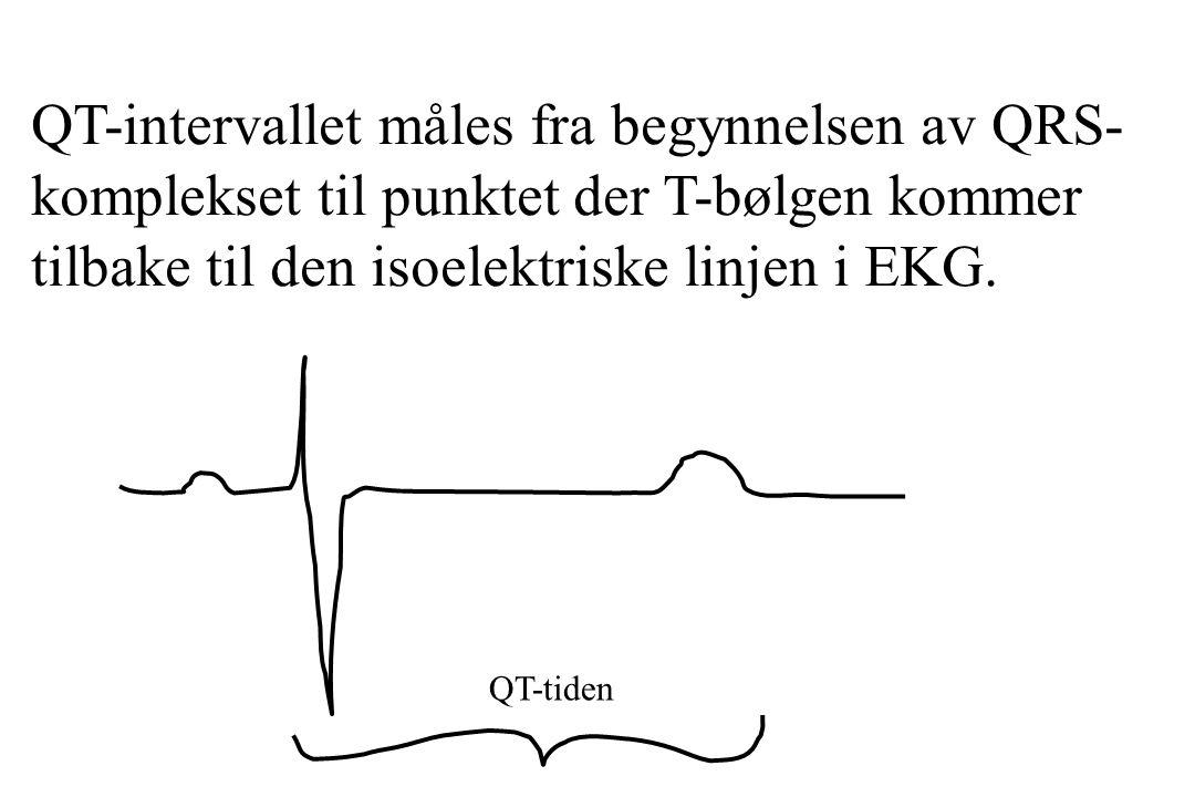 QT-intervallet måles fra begynnelsen av QRS-komplekset til punktet der T-bølgen kommer tilbake til den isoelektriske linjen i EKG.