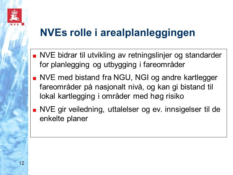 NVEs rolle i arealplanleggingen
