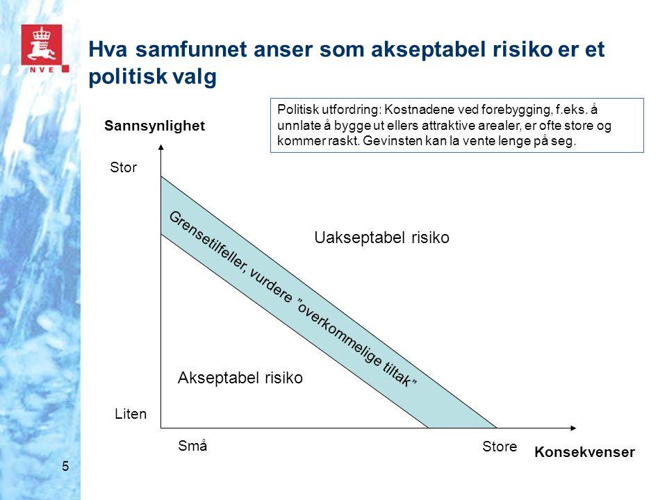 Hva samfunnet anser som akseptabel risiko er et politisk valg