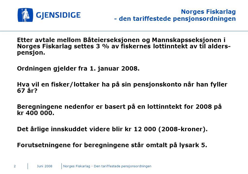 Norges Fiskarlag - den tariffestede pensjonsordningen