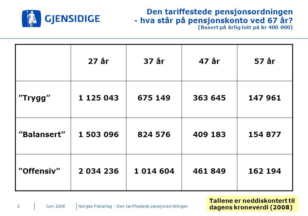 Den tariffestede pensjonsordningen - hva står på pensjonskonto ved 67 år (Basert på årlig lott på kr 400 000)