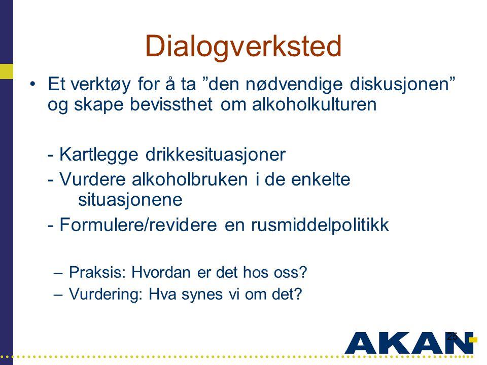 Dialogverksted Et verktøy for å ta den nødvendige diskusjonen og skape bevissthet om alkoholkulturen.