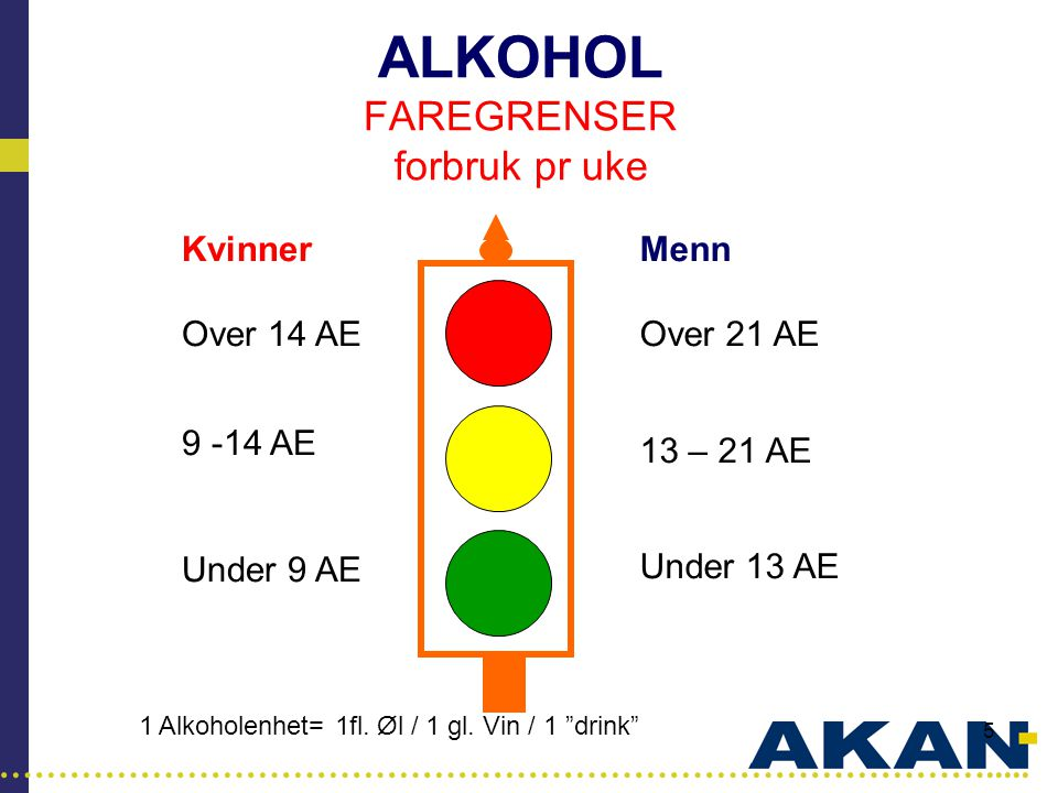 ALKOHOL FAREGRENSER forbruk pr uke