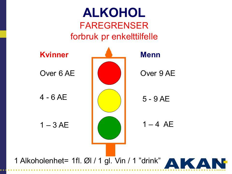 ALKOHOL FAREGRENSER forbruk pr enkelttilfelle