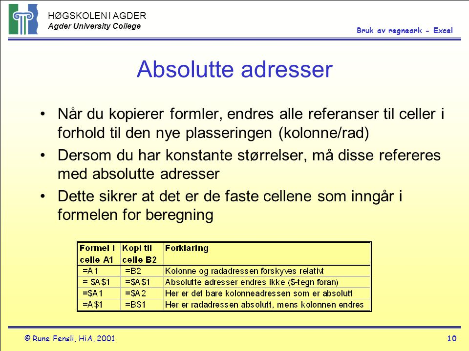 Absolutte adresser Når du kopierer formler, endres alle referanser til celler i forhold til den nye plasseringen (kolonne/rad)