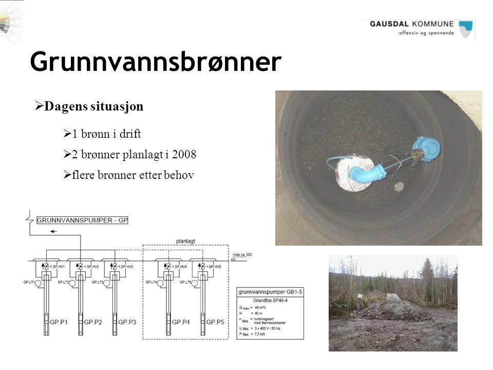 Grunnvannsbrønner Dagens situasjon 1 brønn i drift