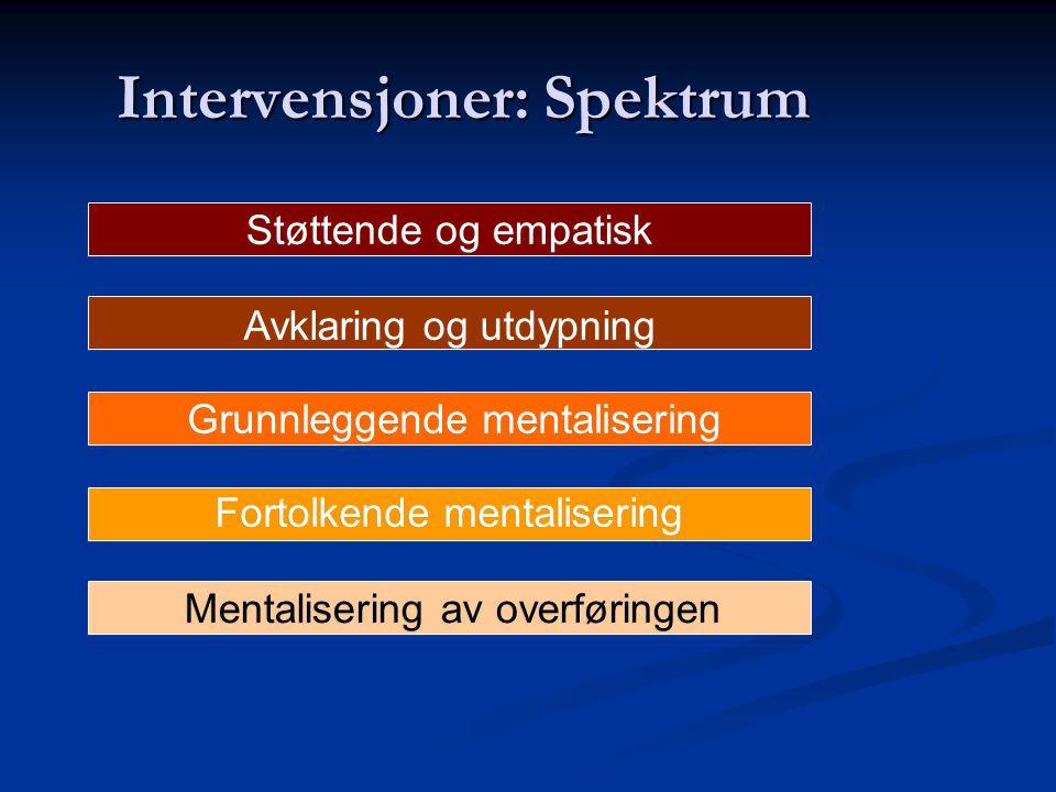Intervensjoner: Spektrum