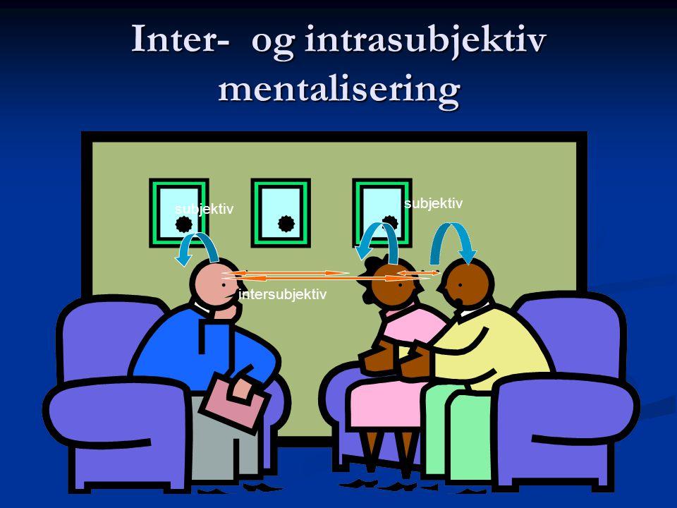 Inter- og intrasubjektiv mentalisering