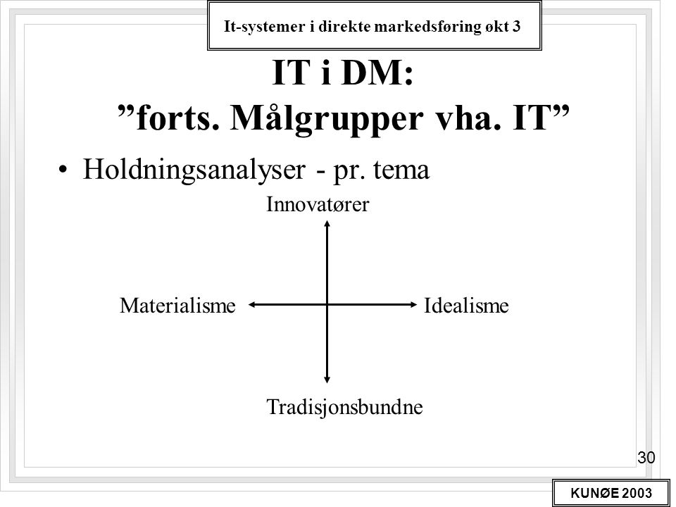 IT i DM: forts. Målgrupper vha. IT