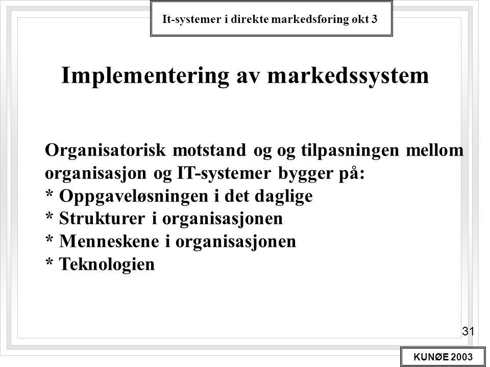 Implementering av markedssystem
