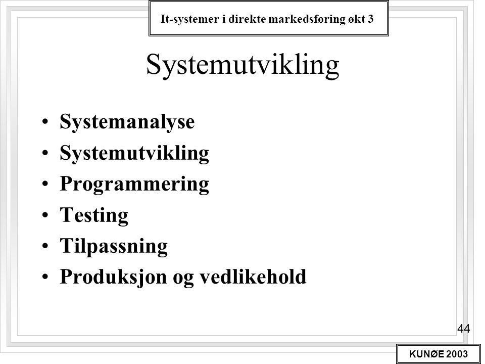 Systemutvikling Systemanalyse Systemutvikling Programmering Testing
