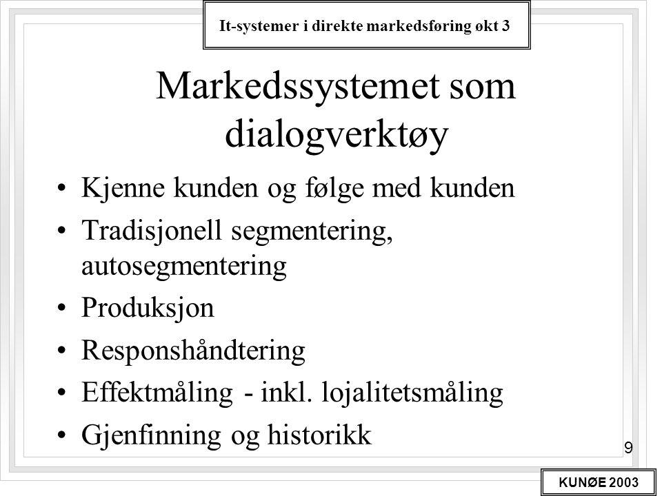Markedssystemet som dialogverktøy