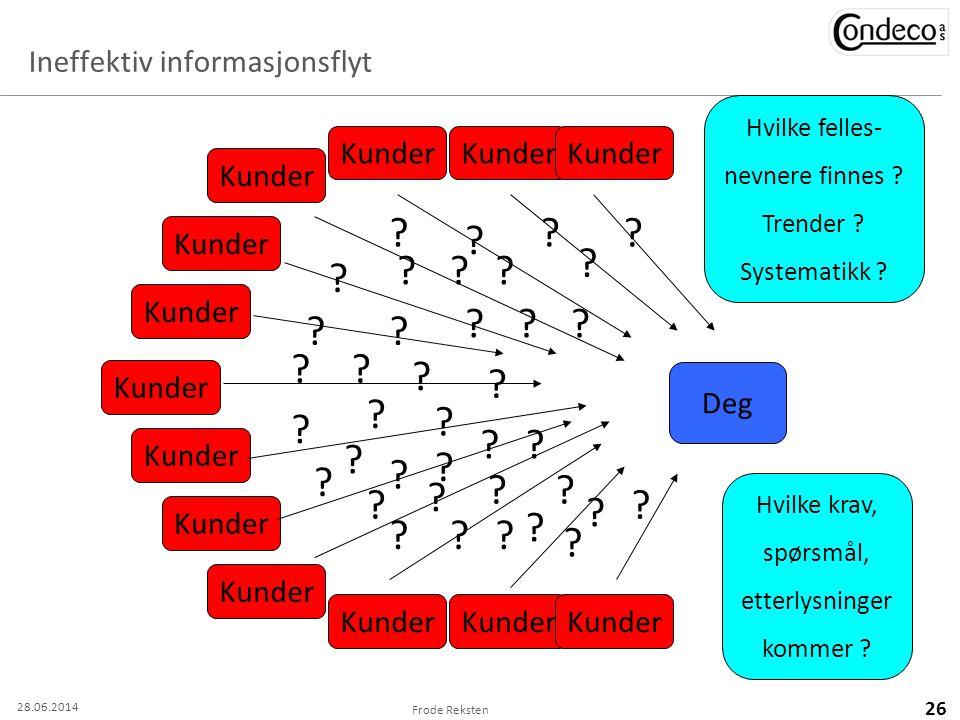 Ineffektiv informasjonsflyt
