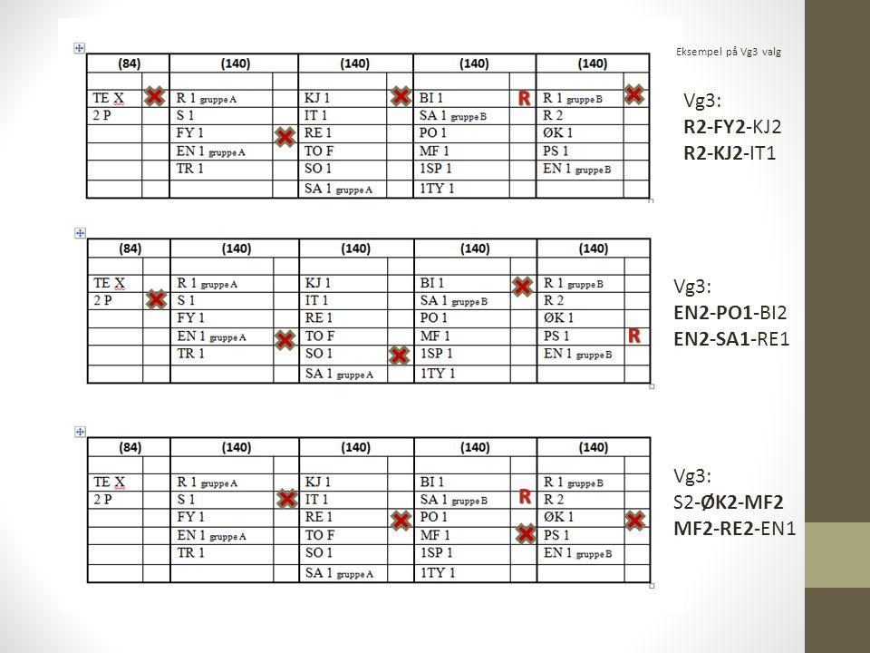 R Vg3: R2-FY2-KJ2 R2-KJ2-IT1 Vg3: EN2-PO1-BI2 EN2-SA1-RE1 R