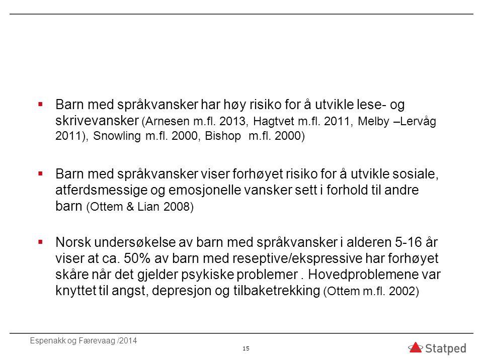 Barn med språkvansker har høy risiko for å utvikle lese- og skrivevansker (Arnesen m.fl. 2013, Hagtvet m.fl. 2011, Melby –Lervåg 2011), Snowling m.fl. 2000, Bishop m.fl. 2000)