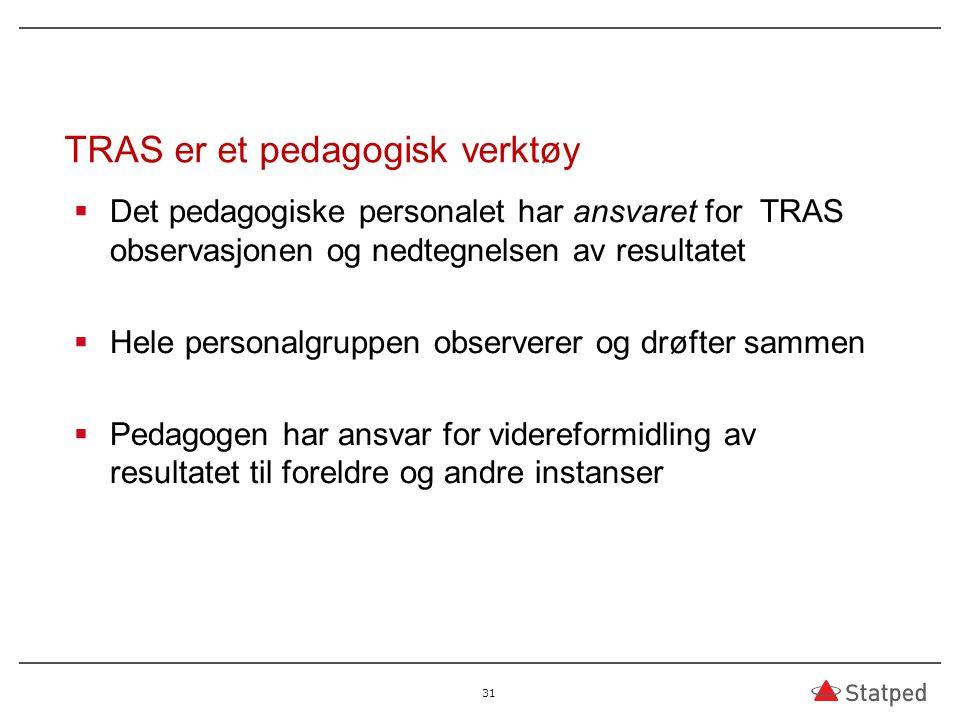 TRAS er et pedagogisk verktøy