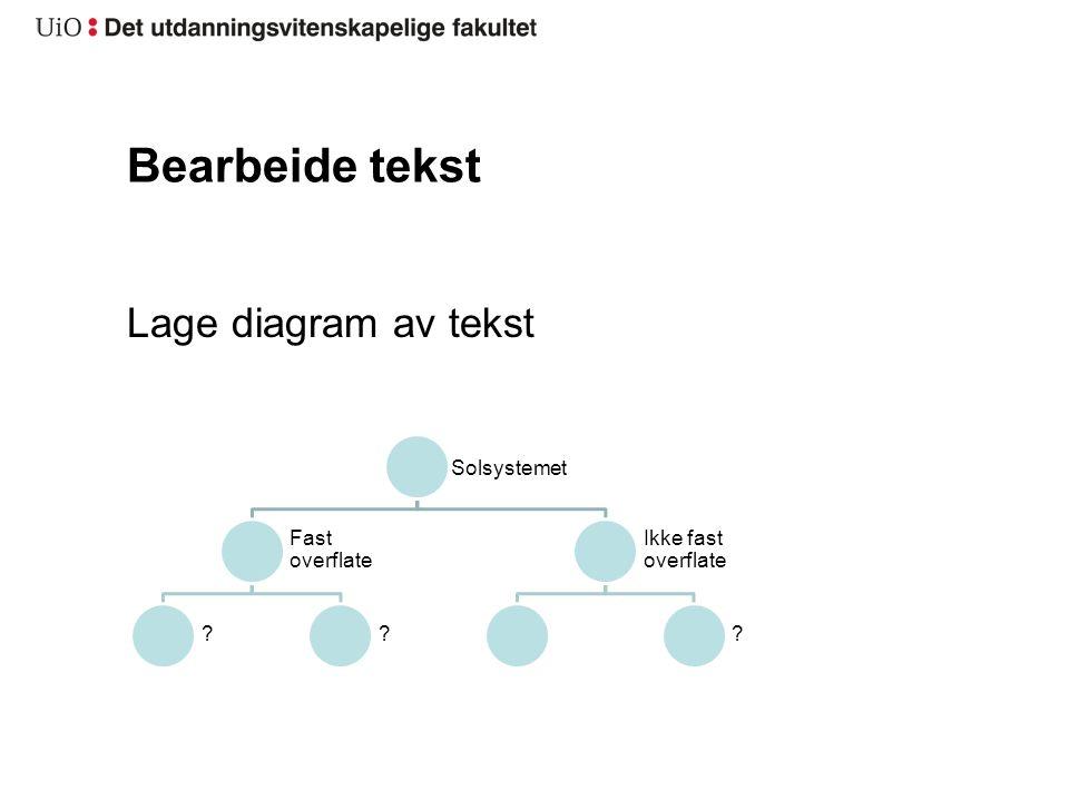 Bearbeide tekst Lage diagram av tekst Solsystemet Fast overflate
