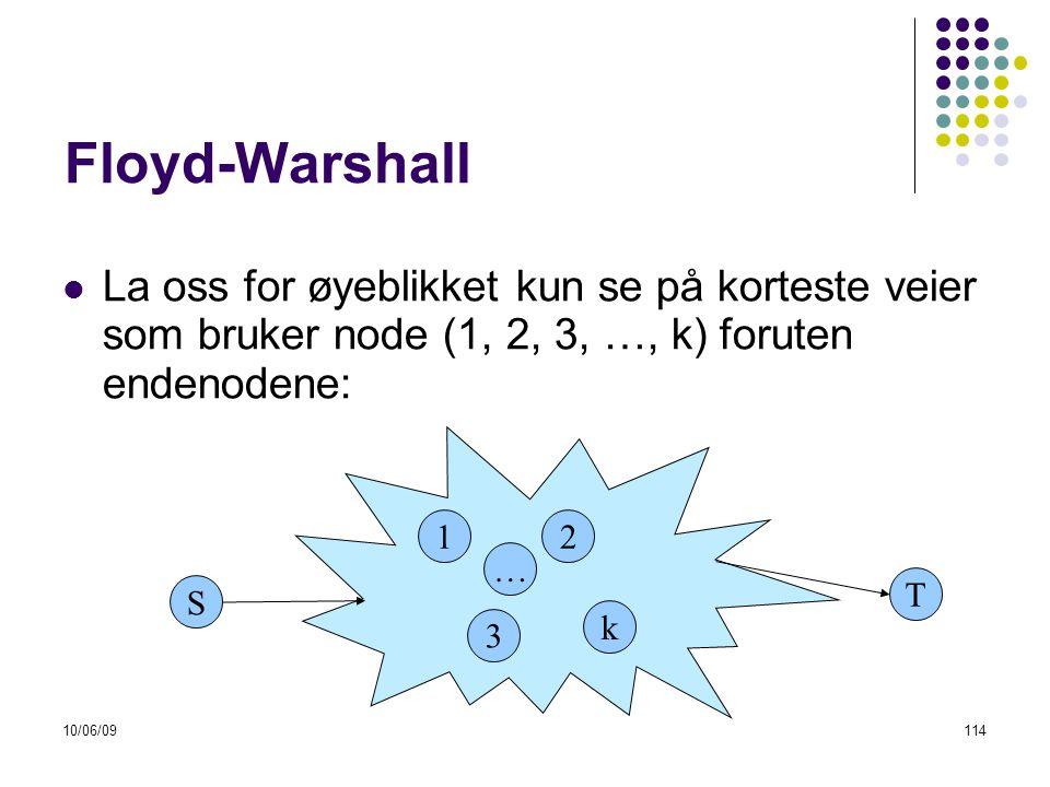 Floyd-Warshall La oss for øyeblikket kun se på korteste veier som bruker node (1, 2, 3, …, k) foruten endenodene: