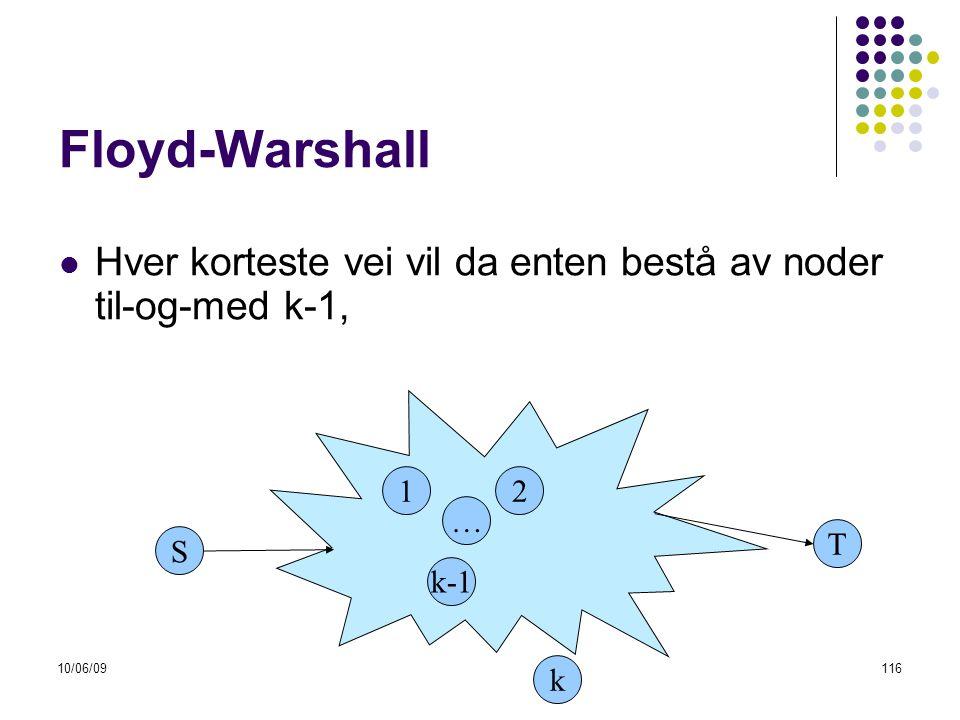 Floyd-Warshall Hver korteste vei vil da enten bestå av noder til-og-med k-1, 1. 2. … T. S. k-1.