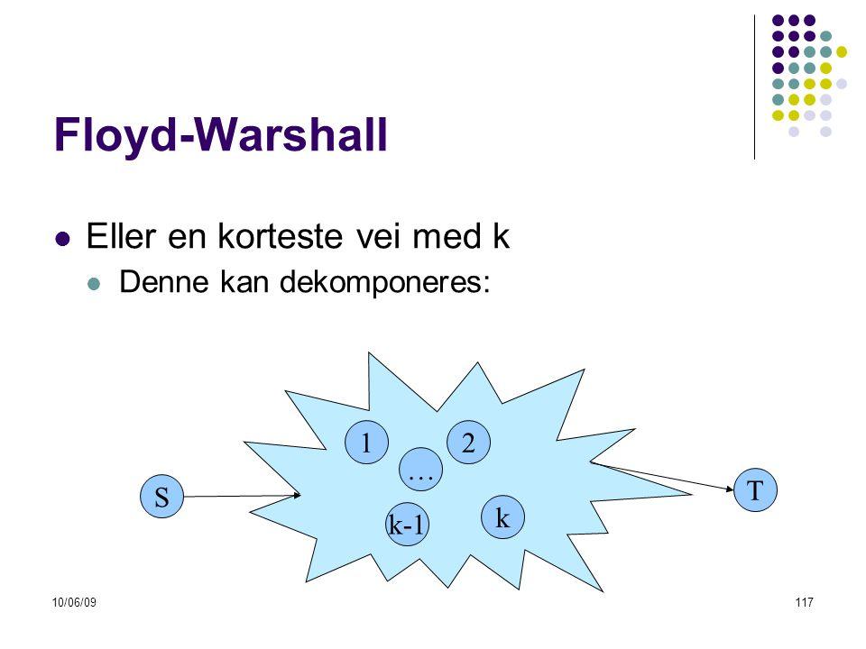 Floyd-Warshall Eller en korteste vei med k Denne kan dekomponeres: 1 2