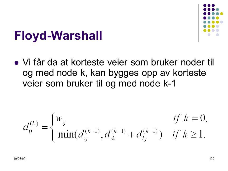 Floyd-Warshall Vi får da at korteste veier som bruker noder til og med node k, kan bygges opp av korteste veier som bruker til og med node k-1.