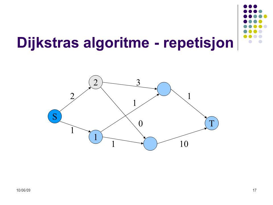 Dijkstras algoritme - repetisjon