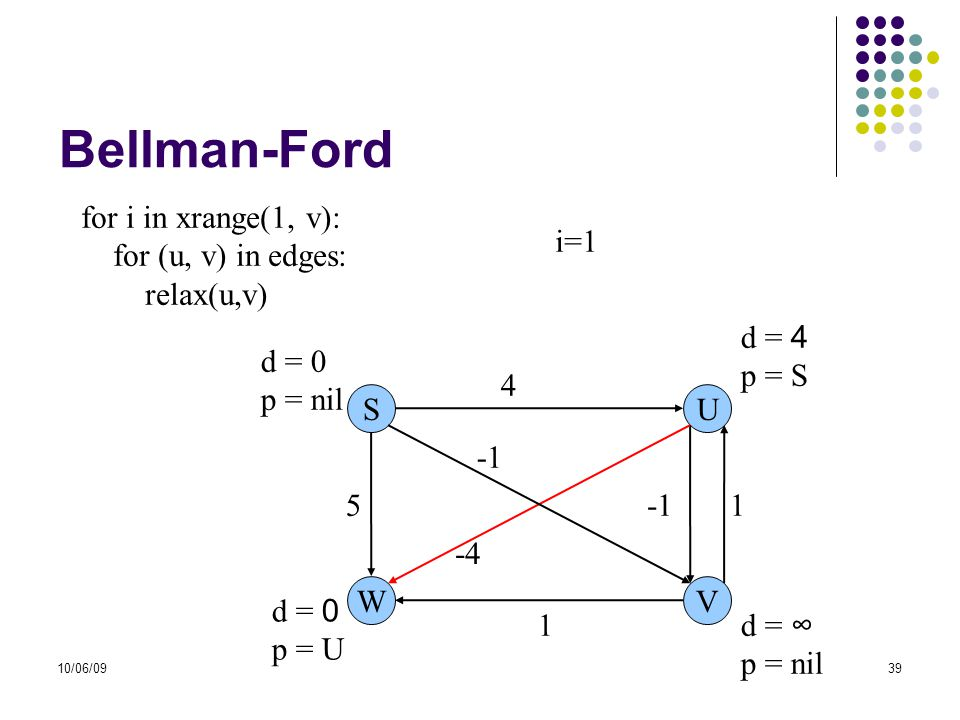 Bellman-Ford for i in xrange(1, v): for (u, v) in edges: relax(u,v)