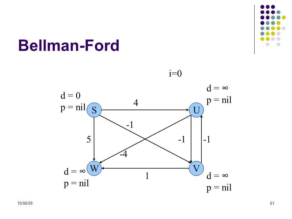 Bellman-Ford i=0 d = ∞ p = nil d = 0 p = nil 4 S U -1 5 -1 -1 -4 W V