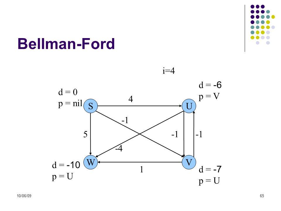 Bellman-Ford i=4 d = -6 p = V d = 0 p = nil 4 S U -1 5 -1 -1 -4 W V