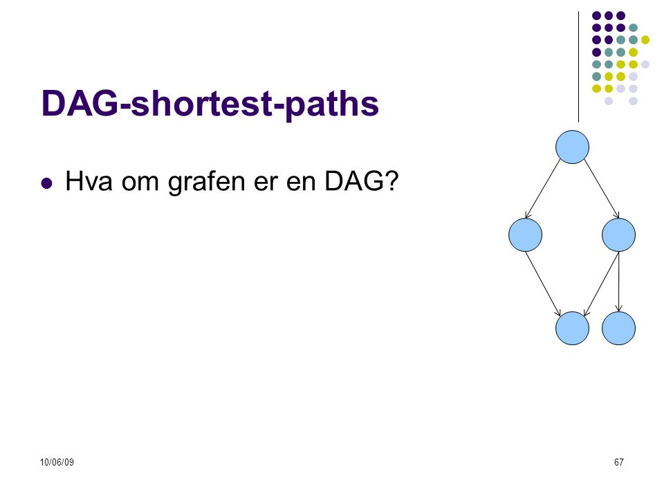 DAG-shortest-paths Hva om grafen er en DAG 10/06/09