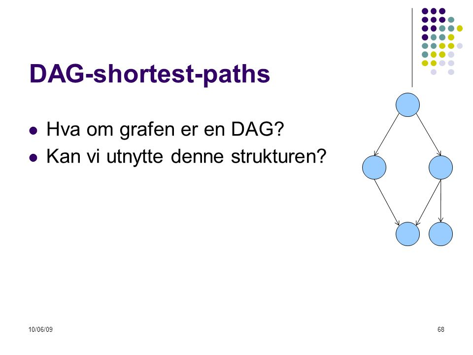 DAG-shortest-paths Hva om grafen er en DAG
