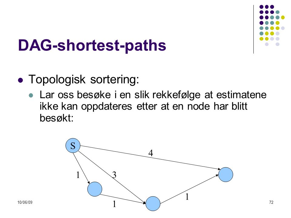 DAG-shortest-paths Topologisk sortering: