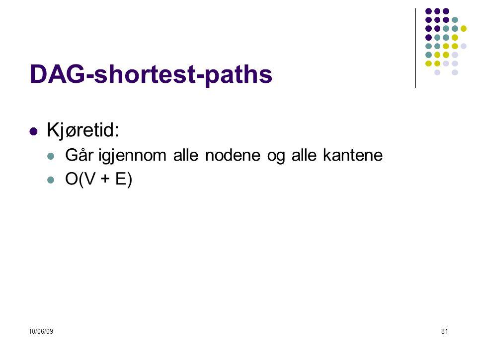 DAG-shortest-paths Kjøretid: Går igjennom alle nodene og alle kantene