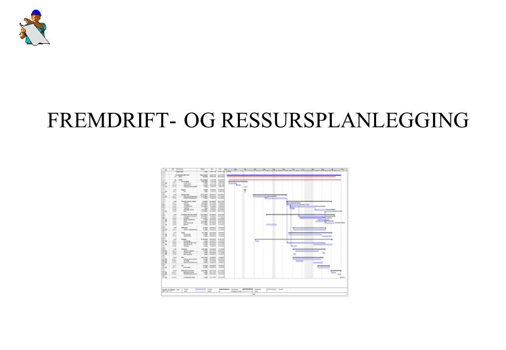 FREMDRIFT- OG RESSURSPLANLEGGING