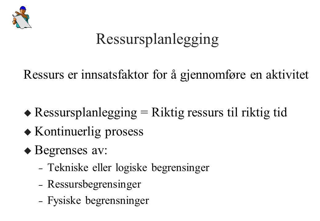 Ressursplanlegging Ressurs er innsatsfaktor for å gjennomføre en aktivitet. Ressursplanlegging = Riktig ressurs til riktig tid.