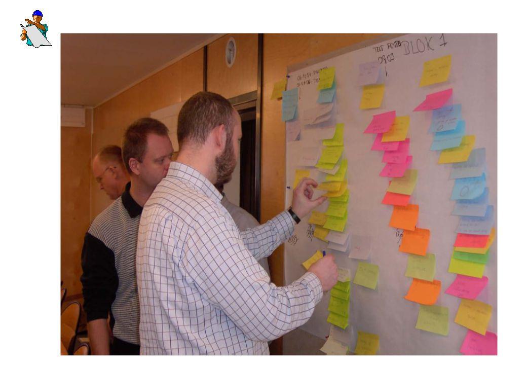 Procesplanen Først udarbejdes procesplanen med udgangspunkt i et grundigt kendskab til projektmaterialet.