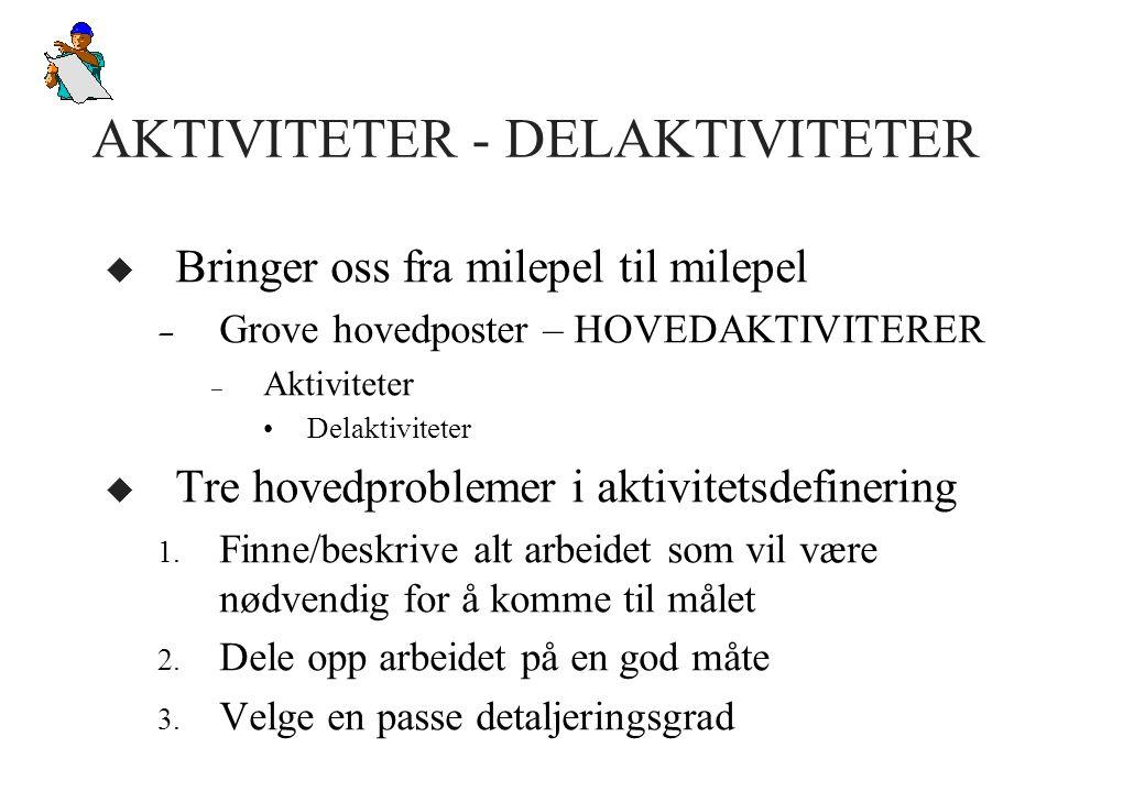 AKTIVITETER - DELAKTIVITETER