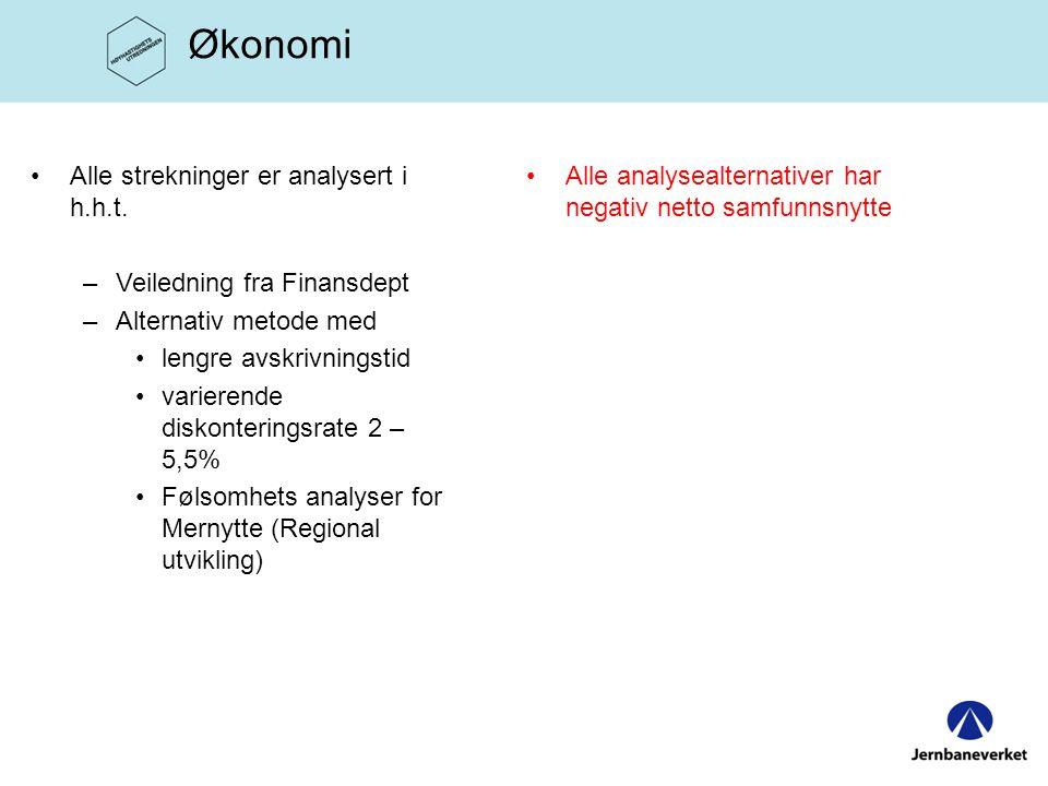 Økonomi Alle strekninger er analysert i h.h.t.