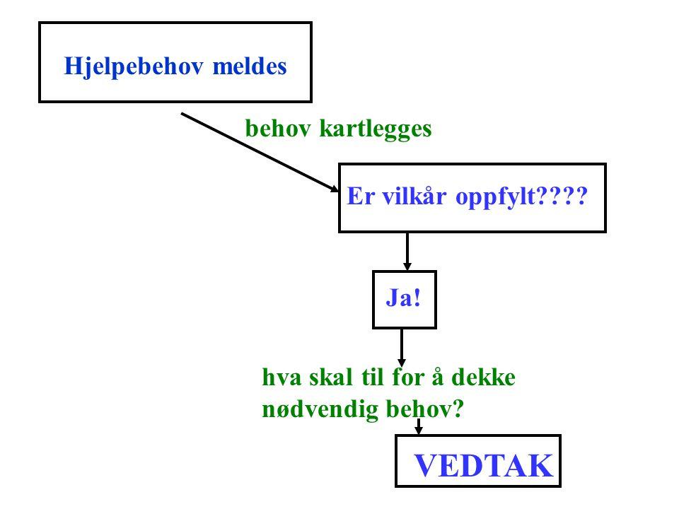 VEDTAK Hjelpebehov meldes behov kartlegges Er vilkår oppfylt Ja!