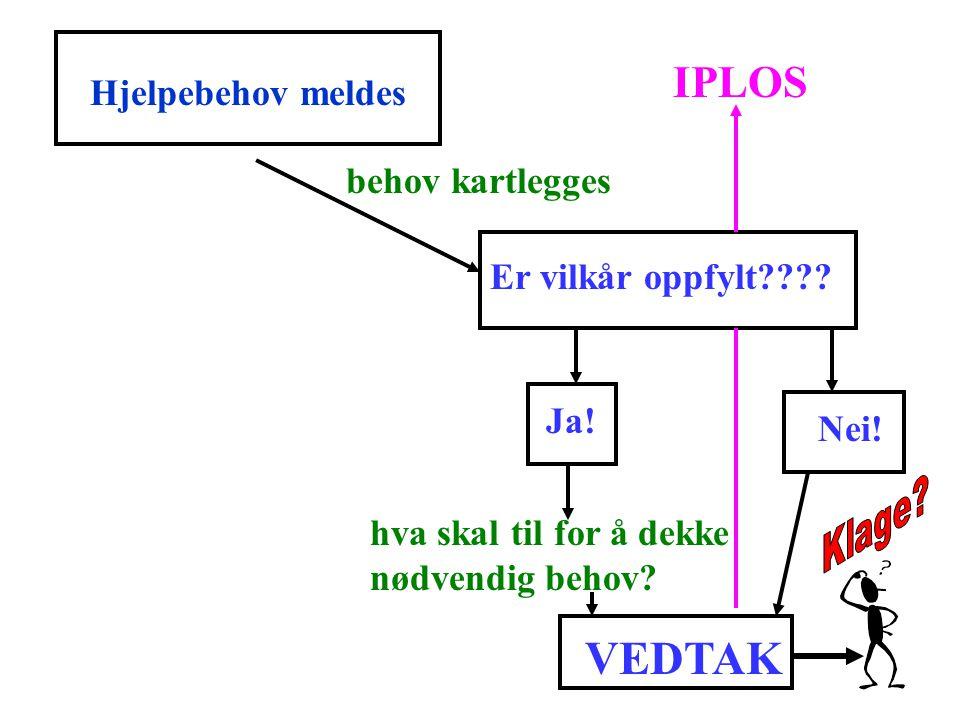 VEDTAK IPLOS Hjelpebehov meldes behov kartlegges Er vilkår oppfylt